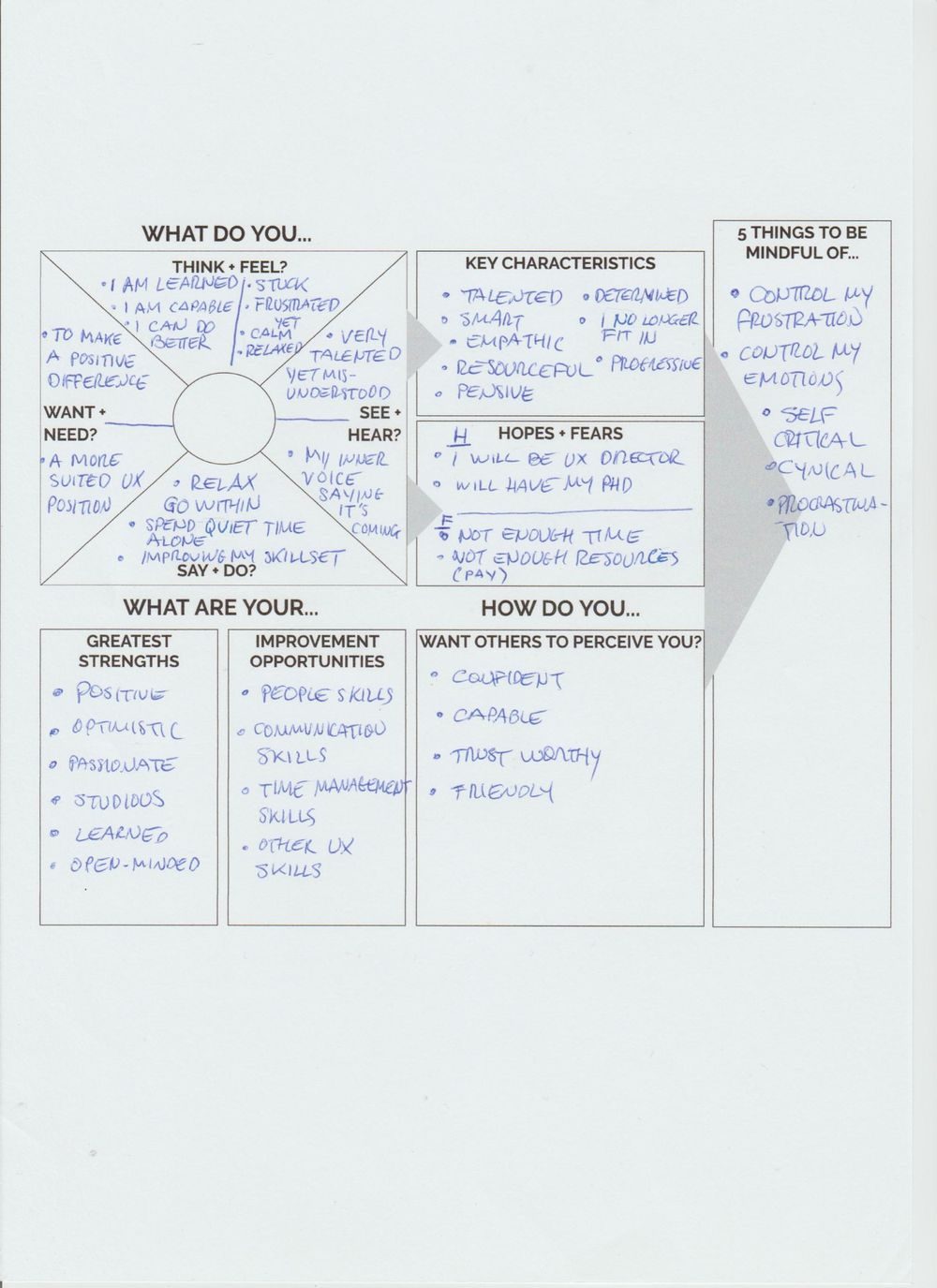 Career Development: Creating an Action Plan with Design Thinking - image 1 - student project