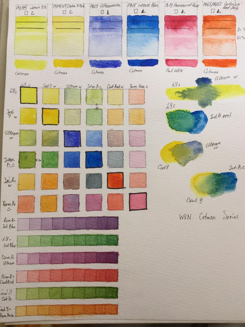 Colour symphony - image 2 - student project