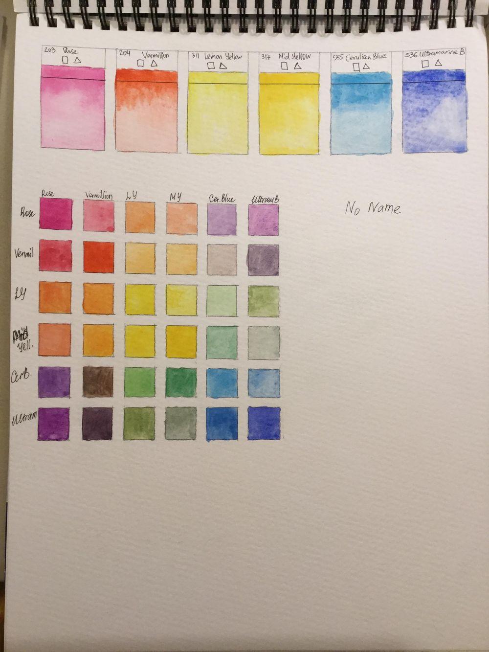 Colour symphony - image 3 - student project