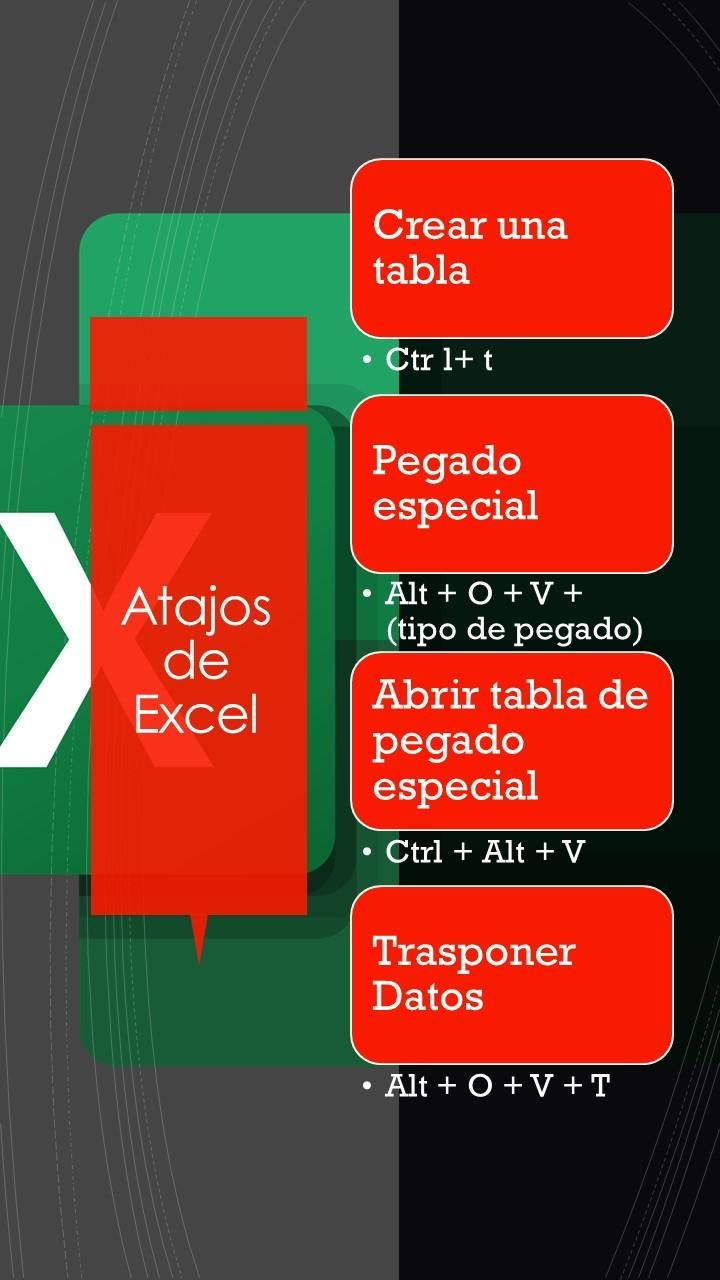 Keyboard shorcuts Excel-Windows - image 4 - student project