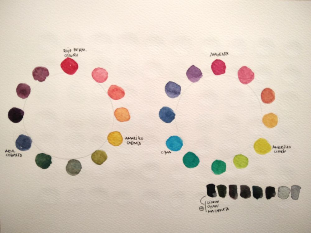 Watercolor magic: color mixing - image 1 - student project