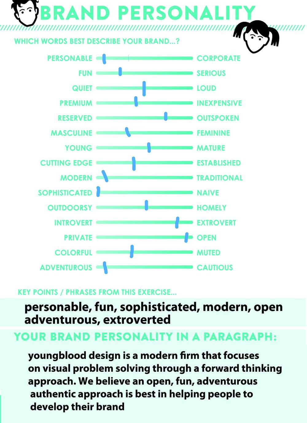 youngblood design - image 3 - student project