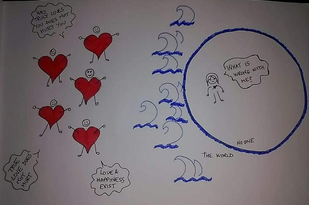 Heart broken - image 1 - student project