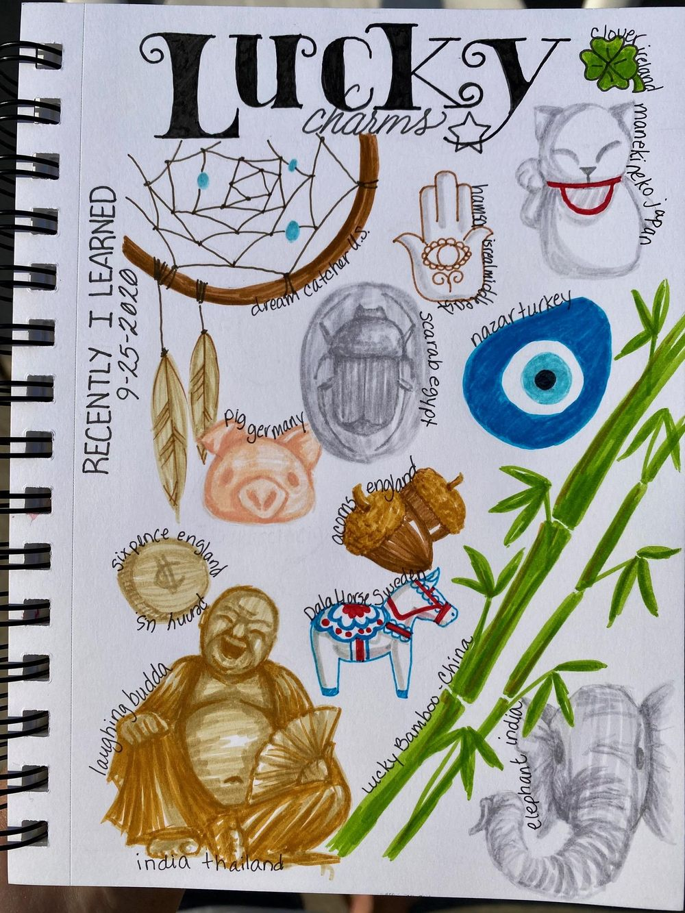 Create a Daily Art Practice 28 Day Challenge, JollyStar - image 13 - student project