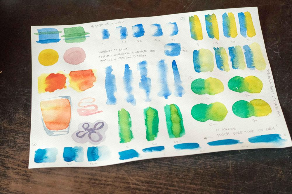 Watercolor Fundamentals - image 1 - student project