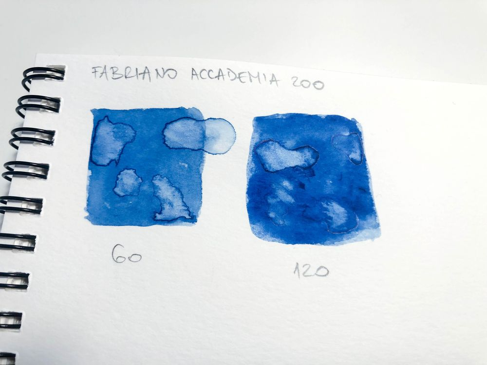 Watercolor Fundamentals - image 3 - student project