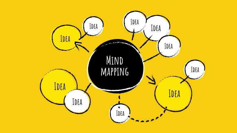 Mind Mapping - image 1 - student project