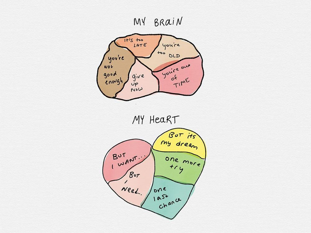 Brain and Heart - image 1 - student project