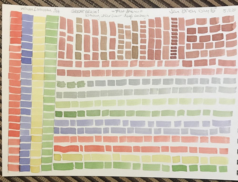 Watercolour Workout 14 days of trills - image 6 - student project