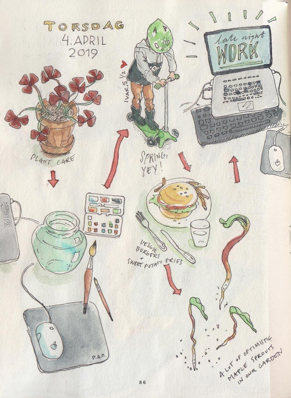 My Sketckbook Journal April 2 2019 - image 2 - student project