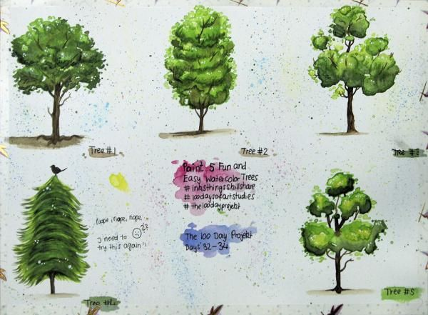 Happy little trees - image 1 - student project