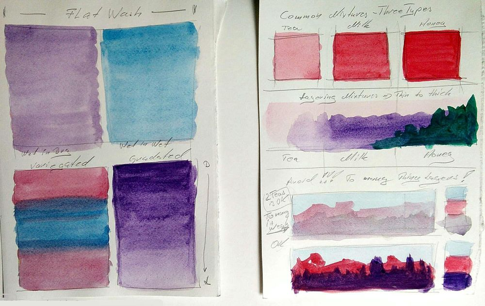 Easy Watercolor Paintings - image 2 - student project