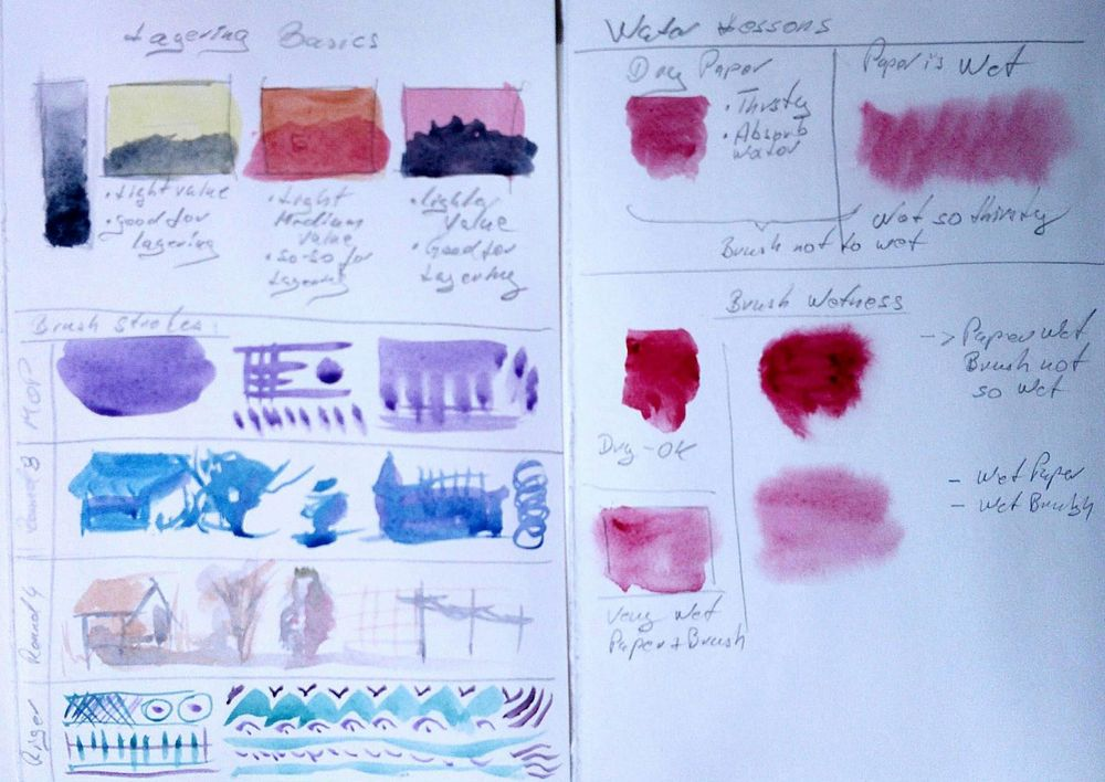 Easy Watercolor Paintings - image 3 - student project
