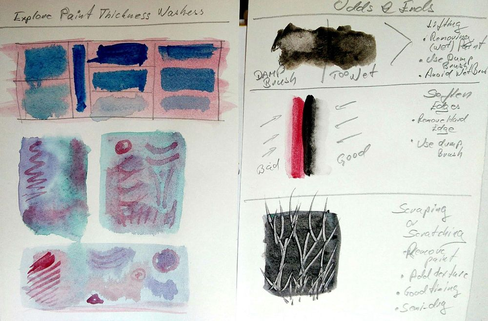 Easy Watercolor Paintings - image 4 - student project