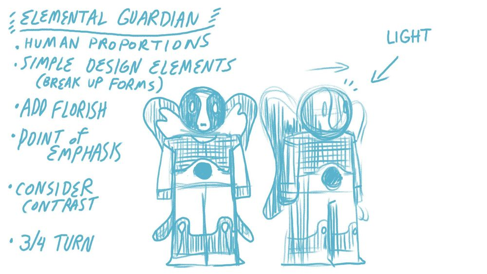 Elemental Guardian - image 4 - student project