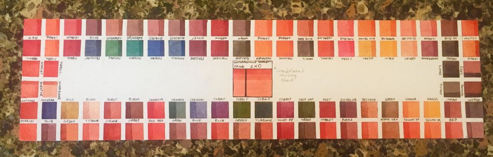 Cataloging Watercolors - image 1 - student project