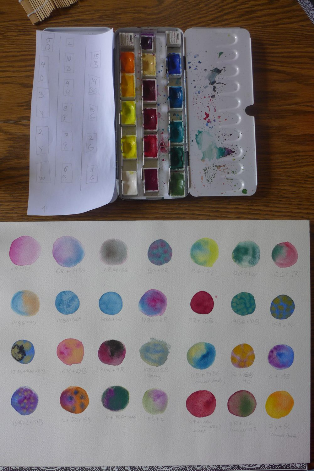 Modern Watercolor Techniques 1 Exercises  - image 2 - student project