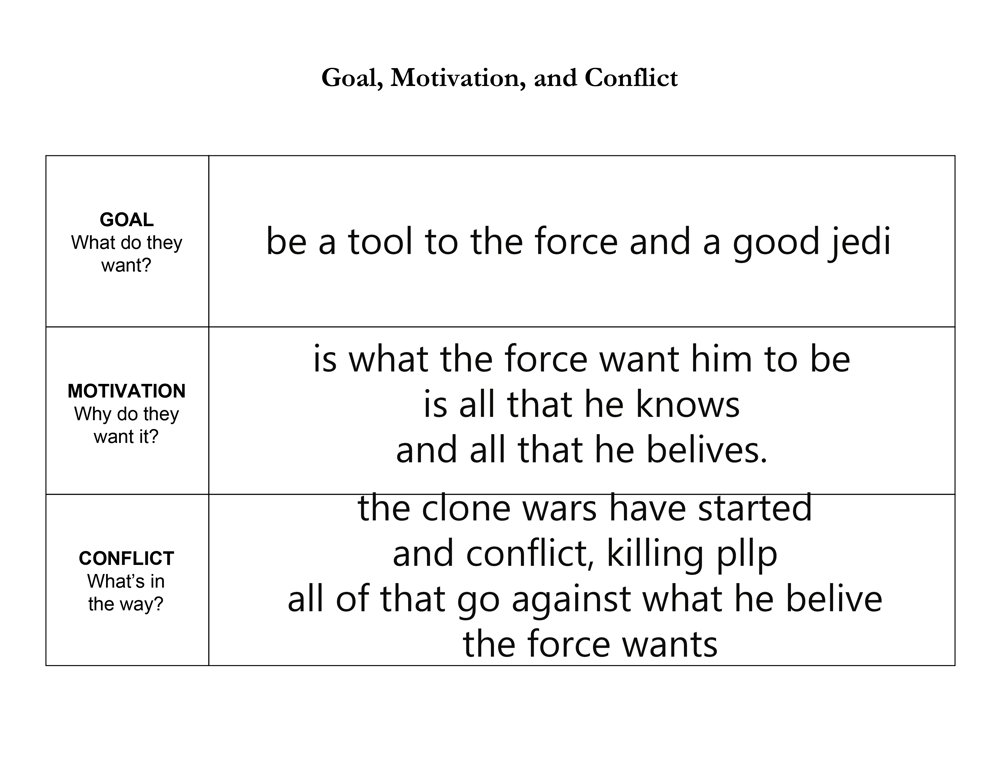 Star Wars OC's - image 1 - student project