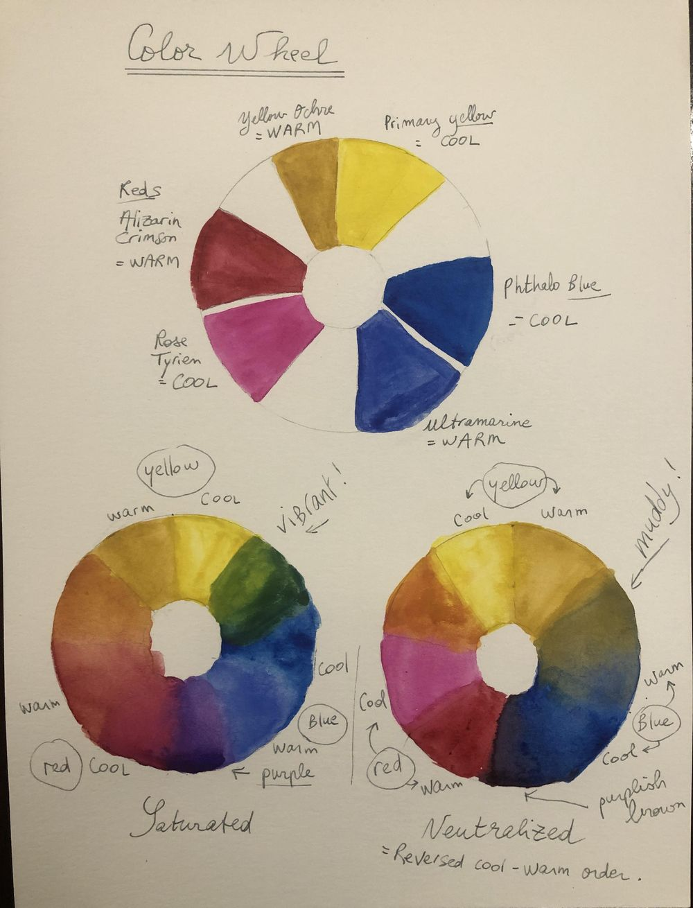 Color Wheel - image 1 - student project
