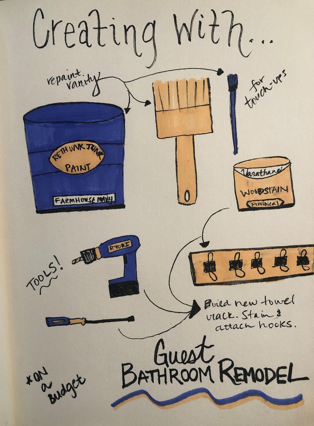 Illustrated Journaling -14 days of prompts..... - image 1 - student project