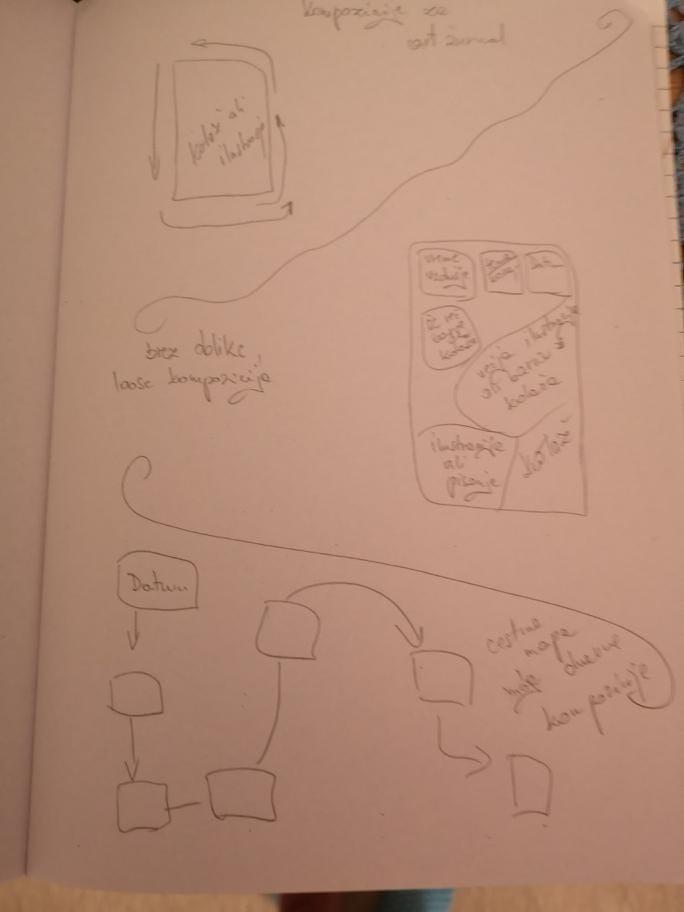 Moj dan - image 2 - student project