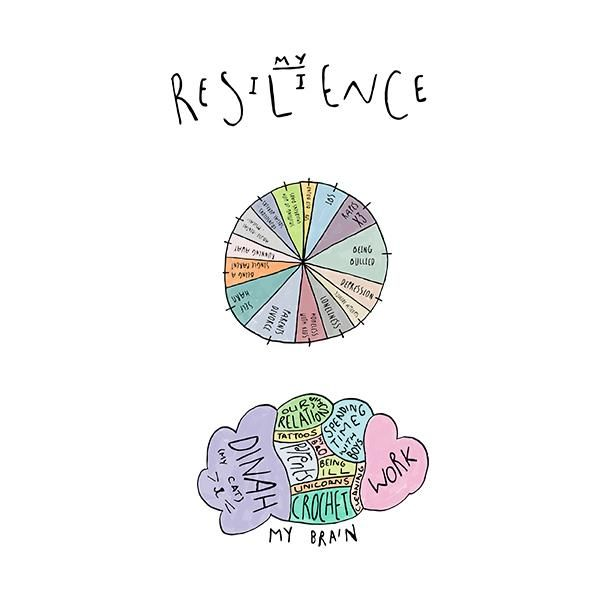 My Resilience - image 1 - student project
