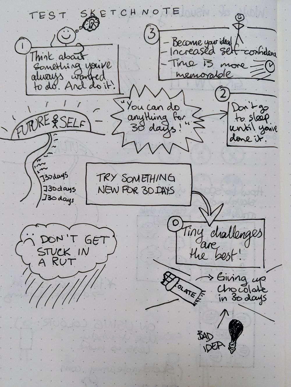 Sketchnotes from Hedvig - image 3 - student project