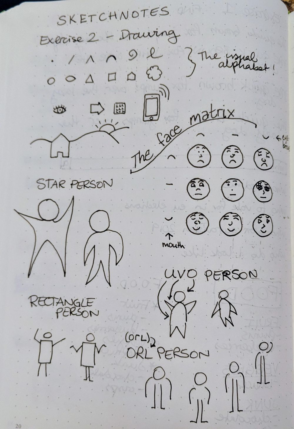 Sketchnotes from Hedvig - image 2 - student project