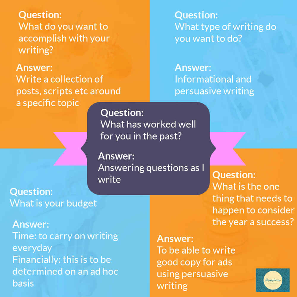 5 Questions to Ask Yourself When Setting Writing Goals for the New Year - image 1 - student project