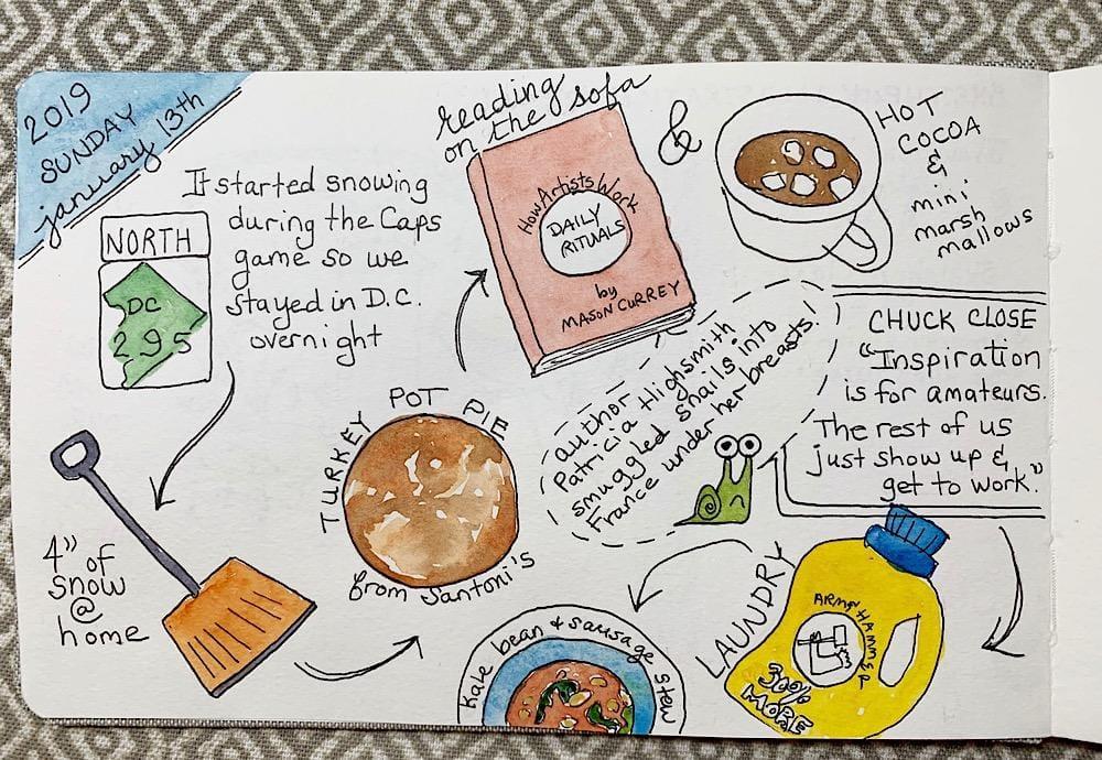 Sketchbook Doodles - Hero Image and Roadmap - image 2 - student project