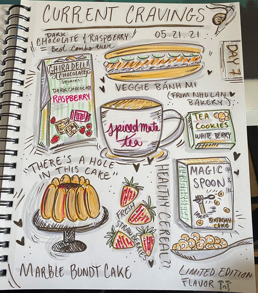 14 Days of Illustrated Journaling - image 8 - student project