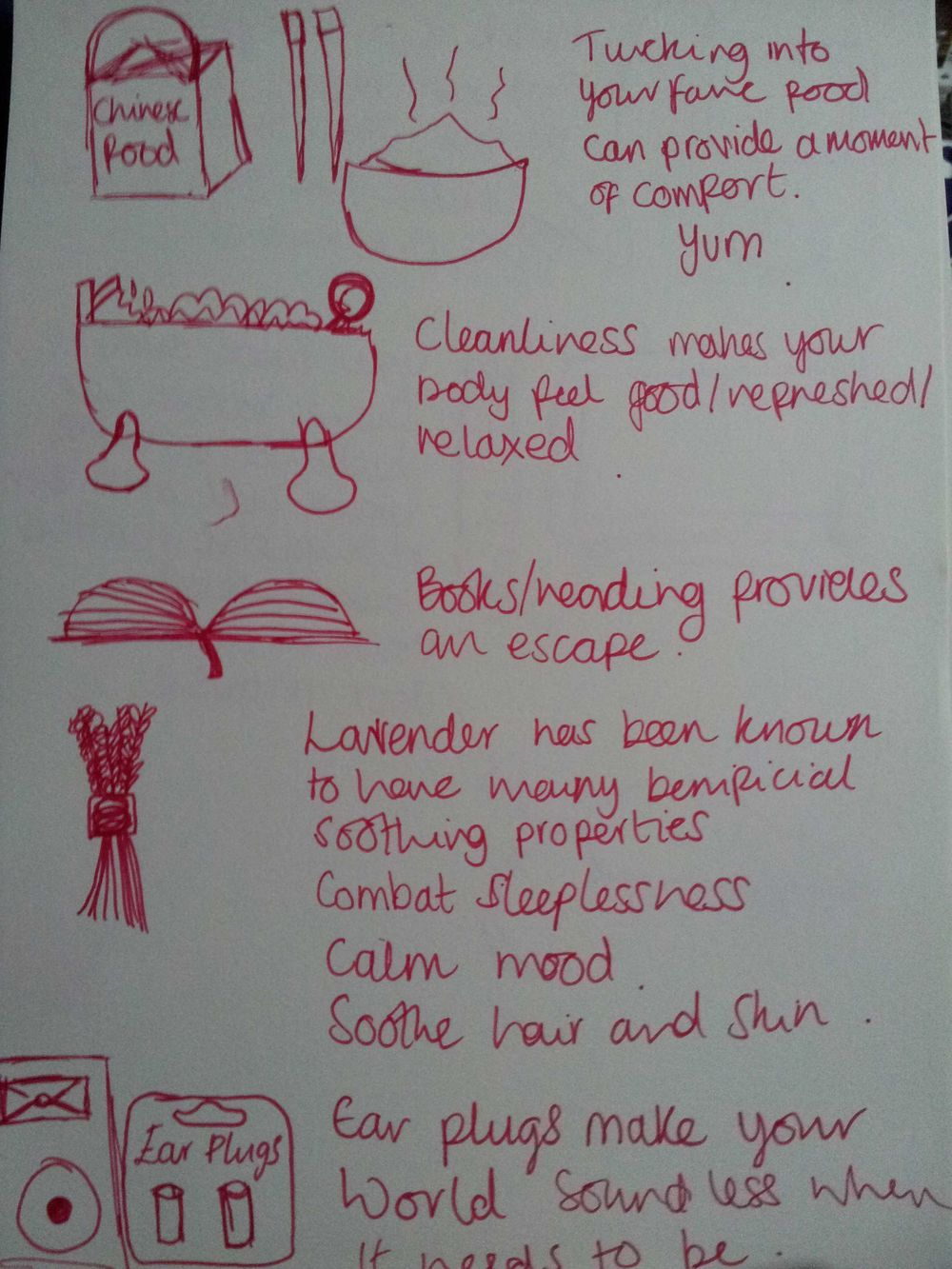 Shereens chosen word sketch/doodles and notes - image 3 - student project