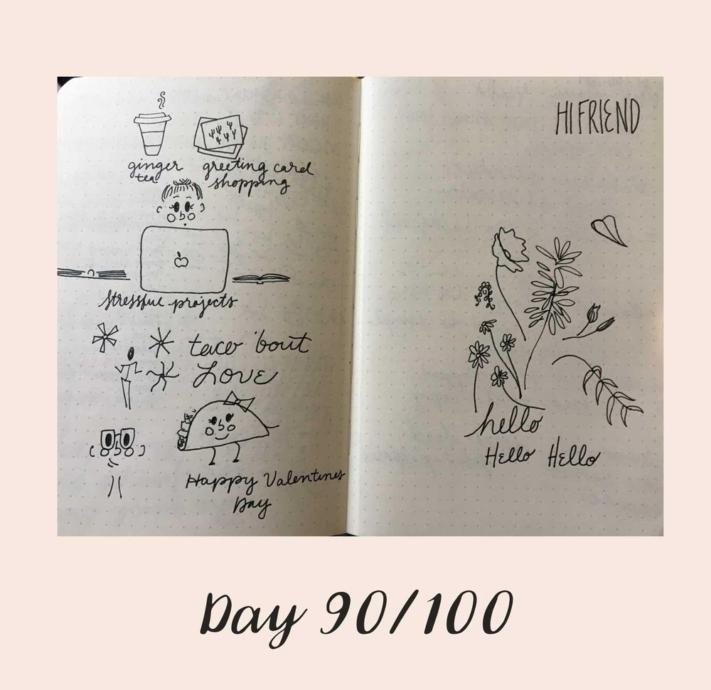 *COMPLETE* 100 Days of Sketching (Updated March 10th, Day 100/100) - image 106 - student project