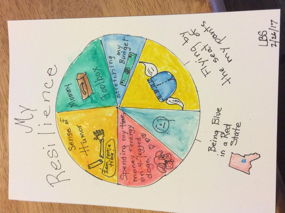 My Pie Chart - image 1 - student project