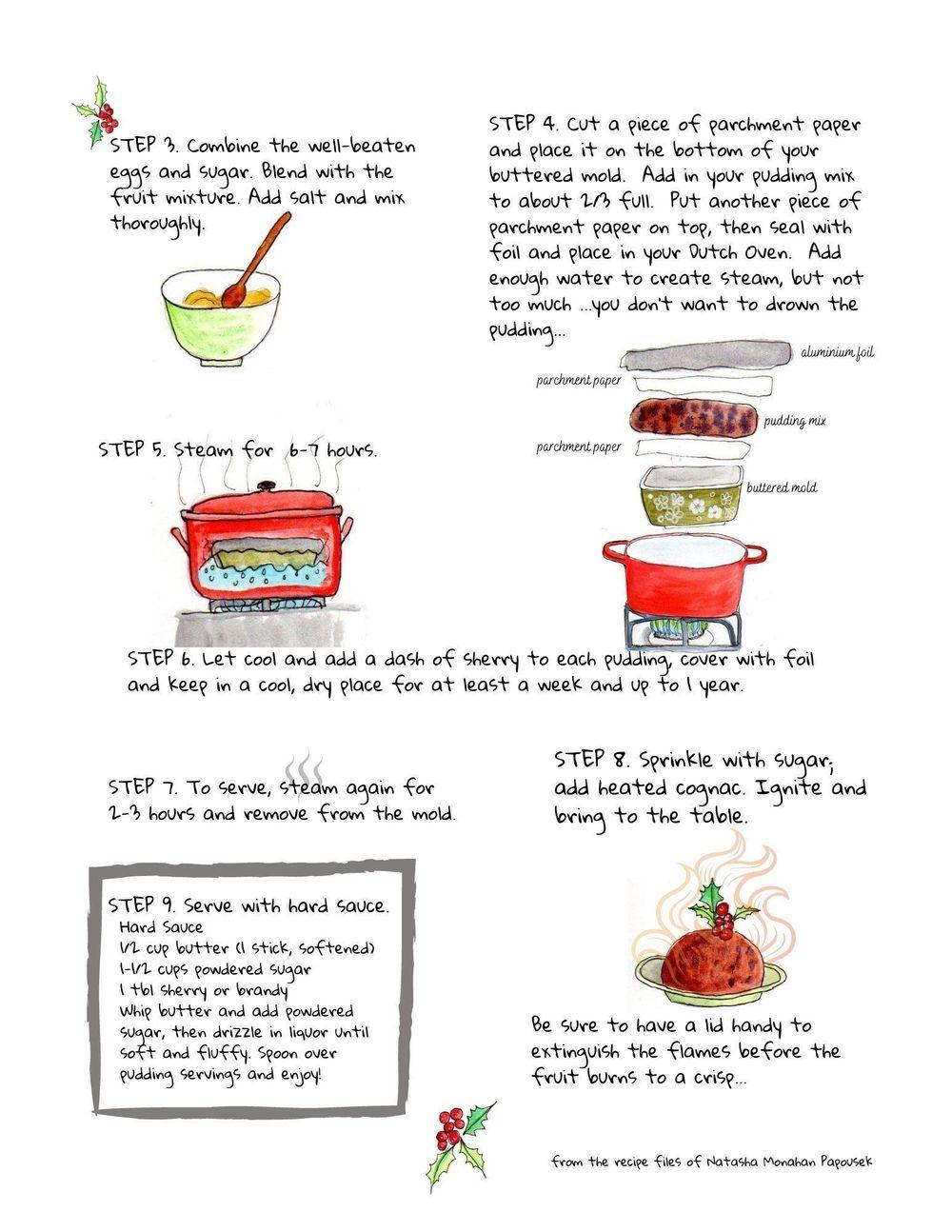 Proper British Plum Pudding - image 1 - student project