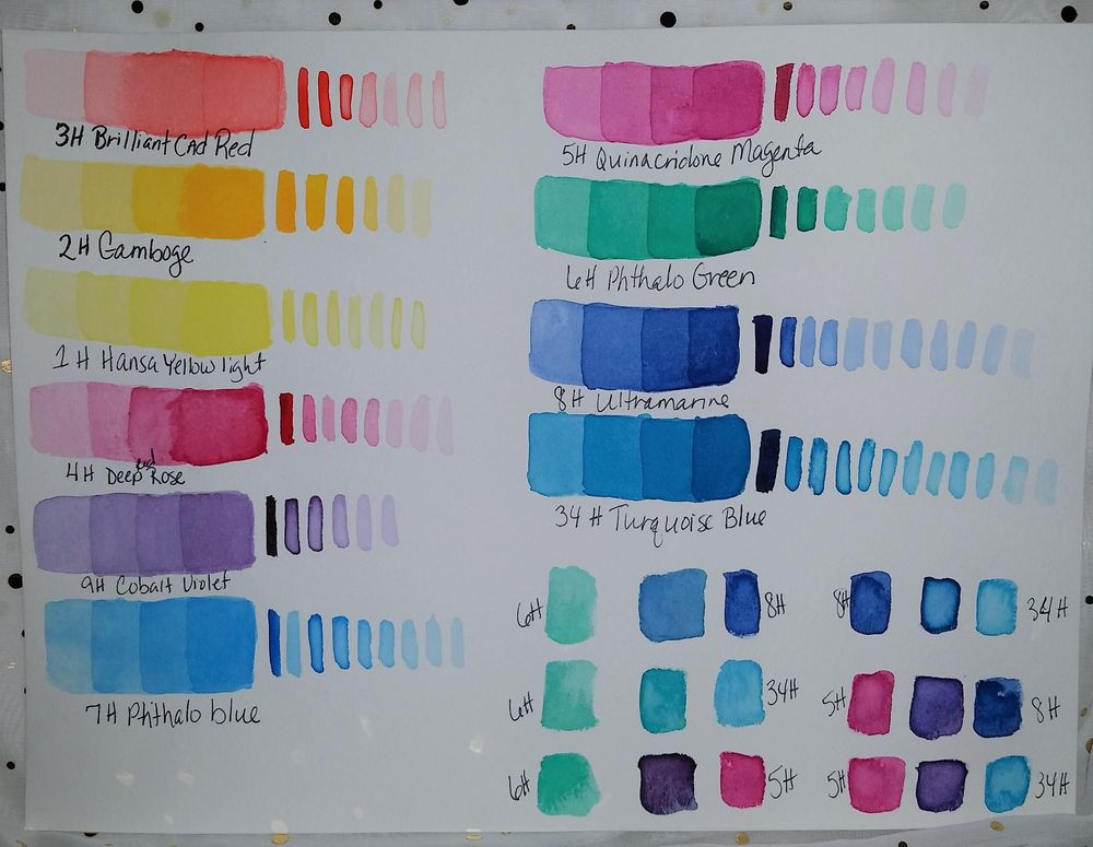 Fun with watercolors - image 1 - student project