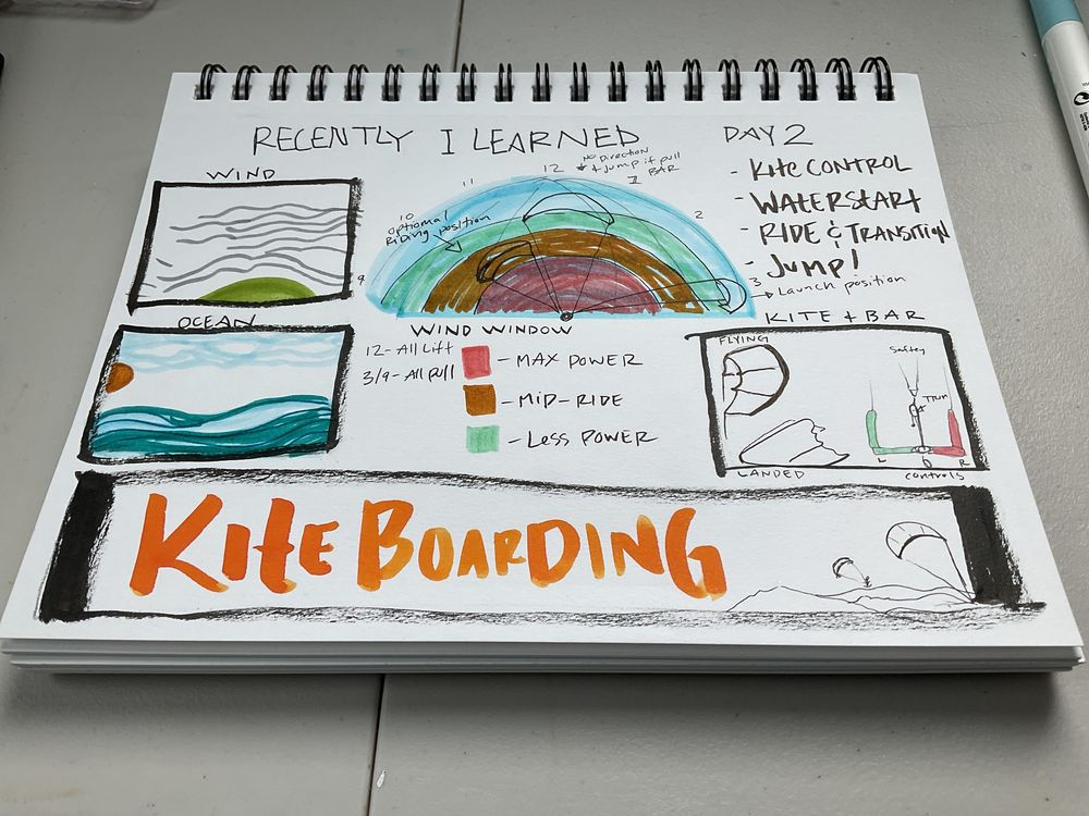 Daily Journaling - image 1 - student project