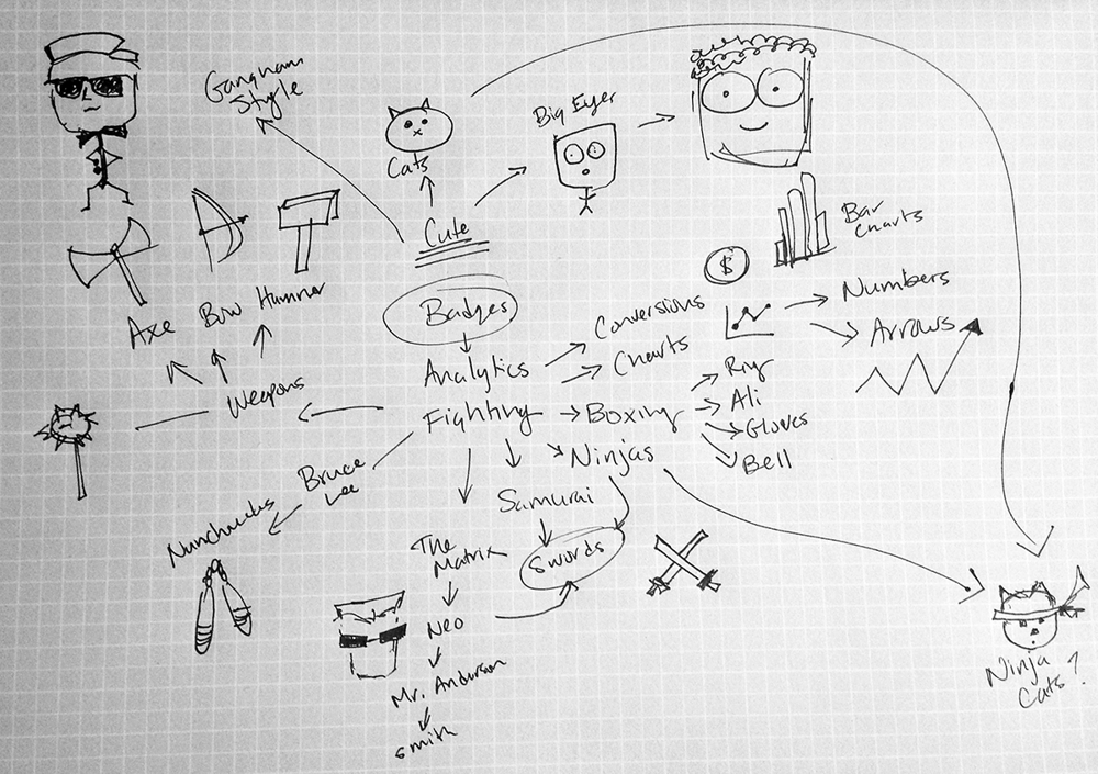 Analytics Fight Club - image 5 - student project
