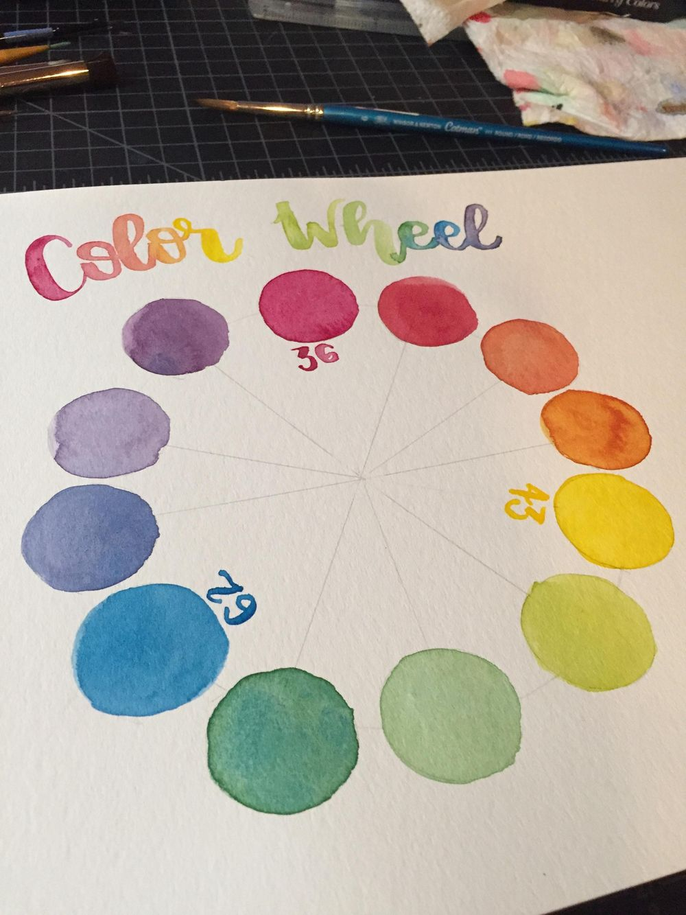 Color Wheel, Intuitive Mixing & Color Play - image 1 - student project