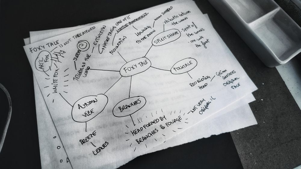 Brainstorming adventure - image 1 - student project
