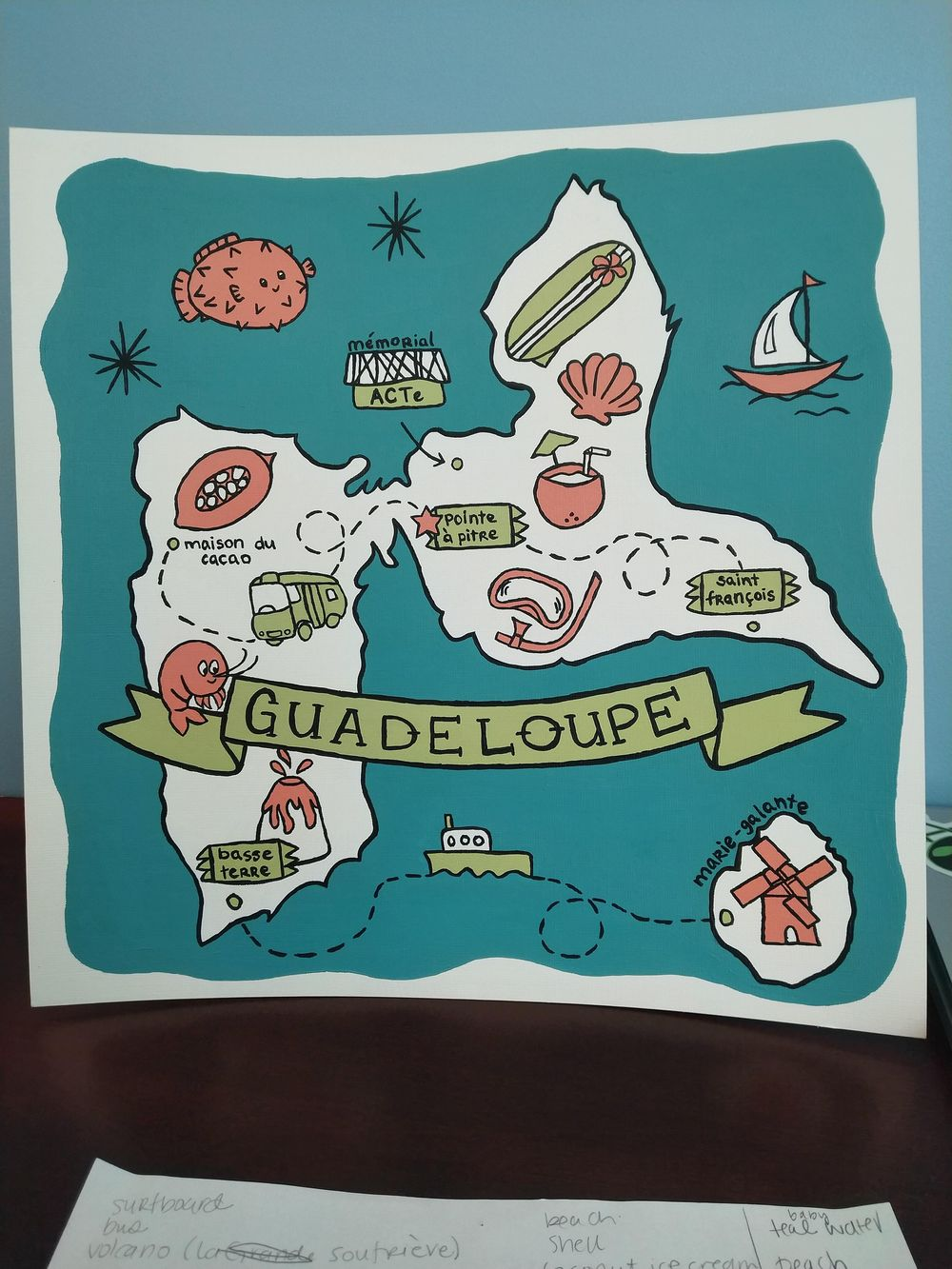 Guadeloupe - image 1 - student project