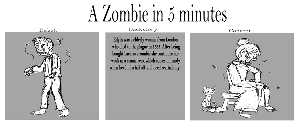 A Zombie in 5 minutes - image 1 - student project