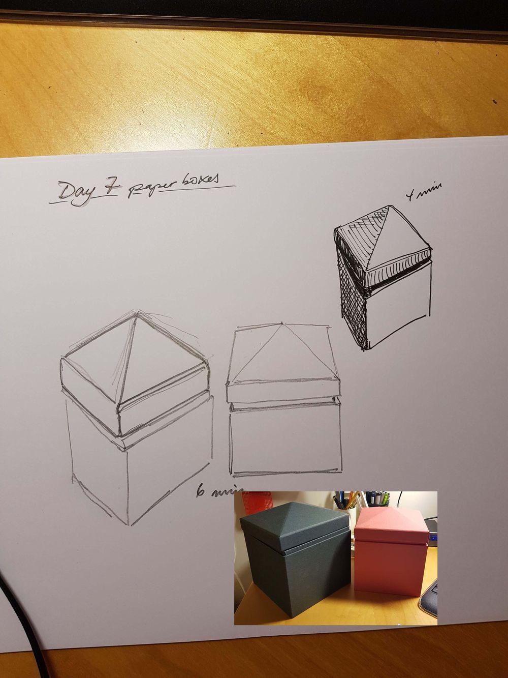Daglig 6 min 14 dager tegnetrening - image 18 - student project