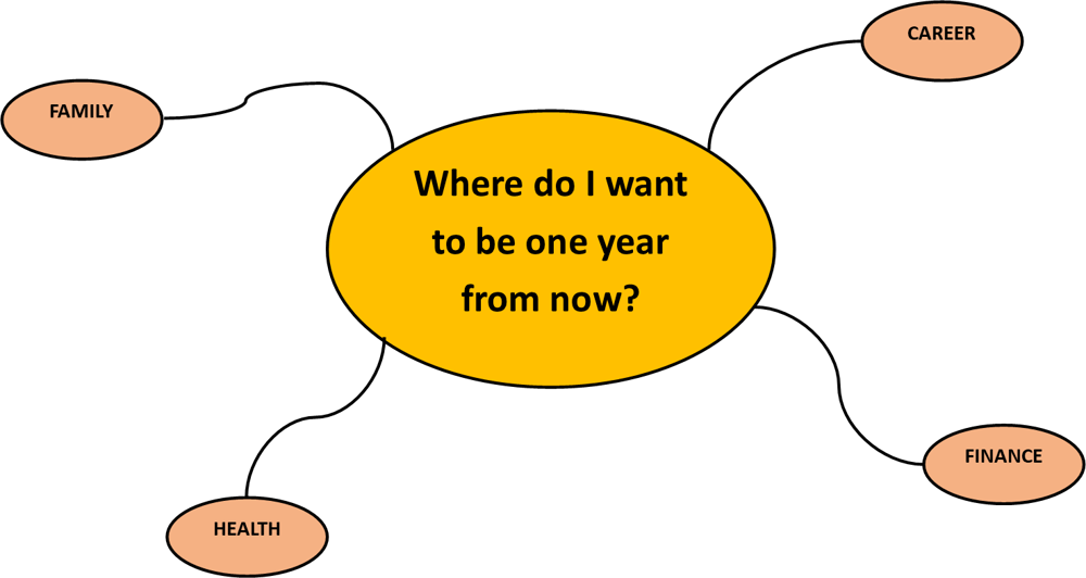What is your next step? - image 1 - student project