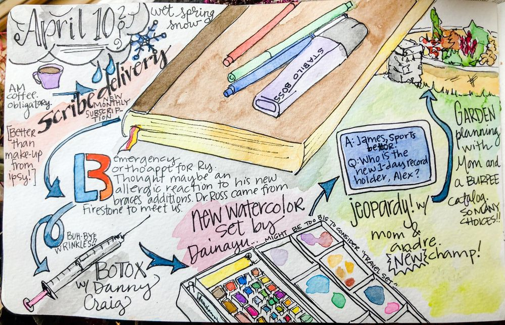 Project 1- SDB inspired daily map of day - image 1 - student project