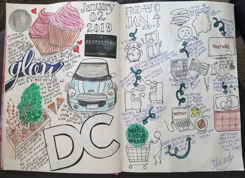 Sketchbook Journaling - image 1 - student project