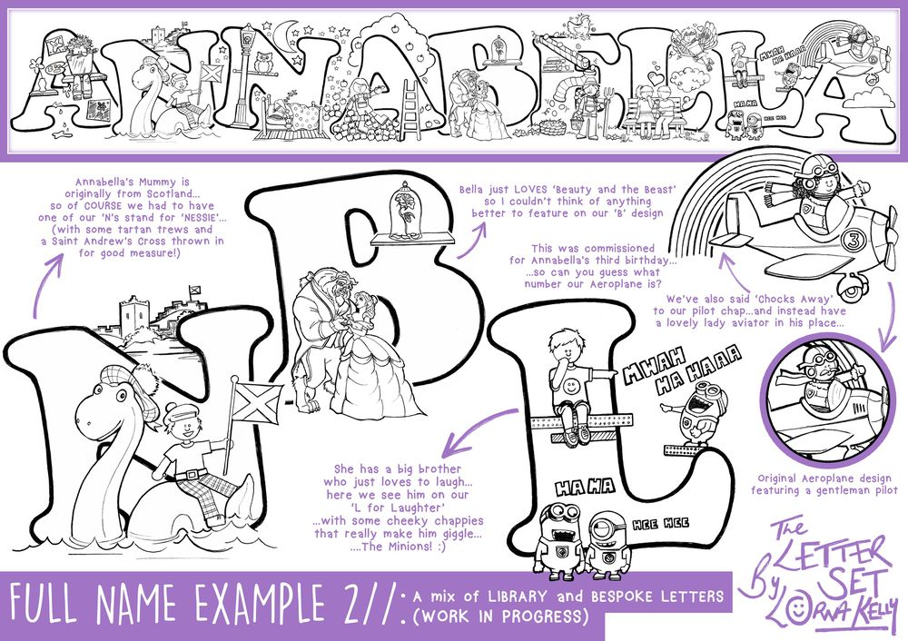 100 DAYS of DOODLING and DOCUMENTING - image 5 - student project