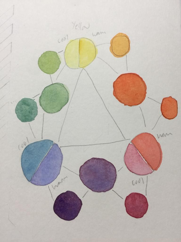 gradation exercises - image 4 - student project
