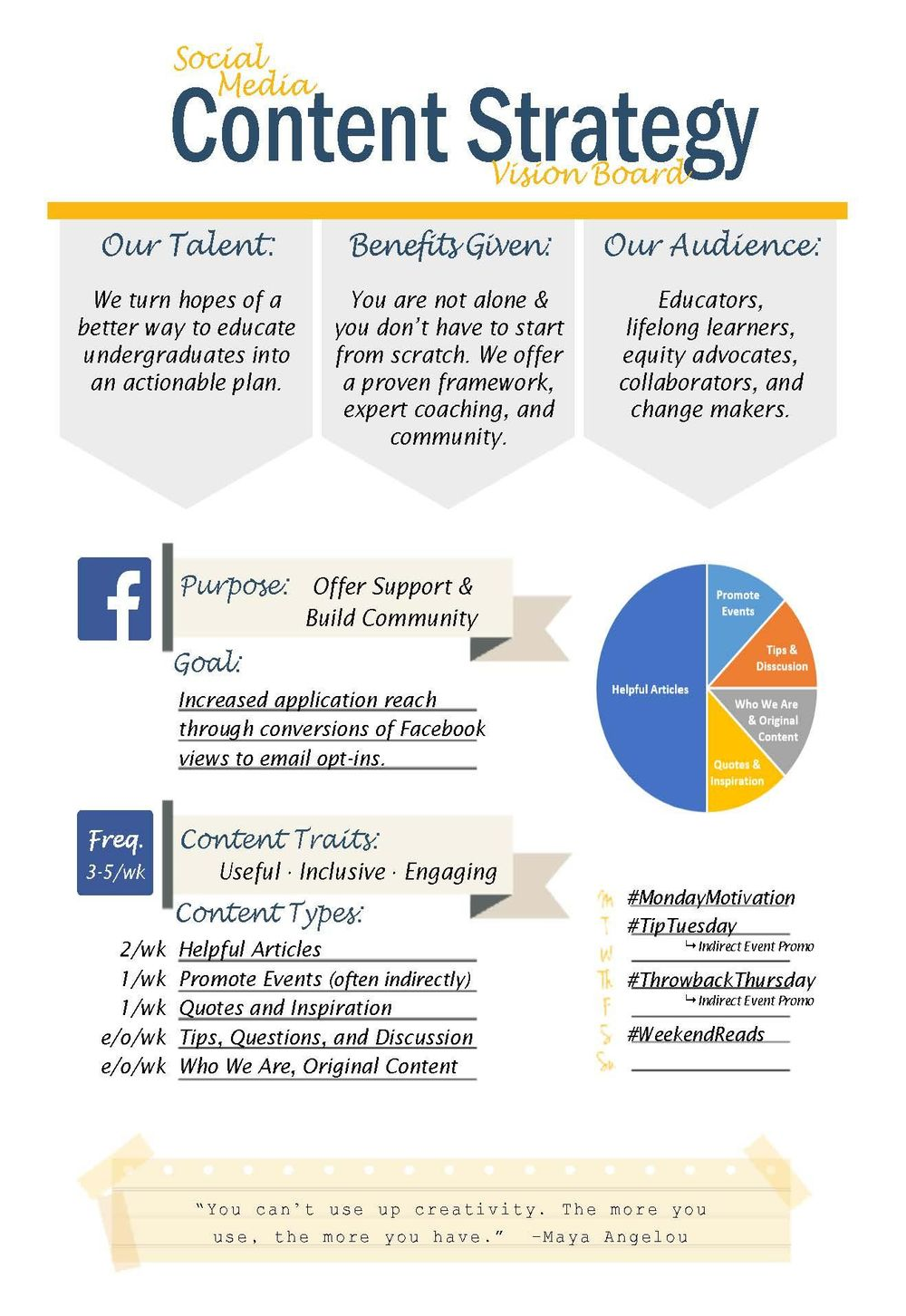 Higher Education Professional Dev. Social Media Vision Board & Example Posts - image 1 - student project