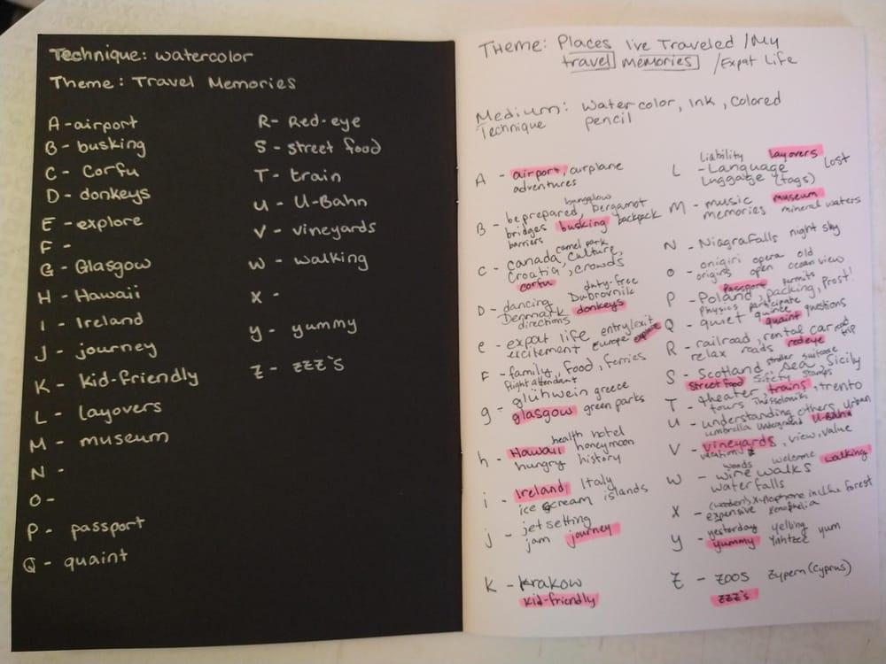 Inspiration Study - Oliver Jeffers - image 2 - student project